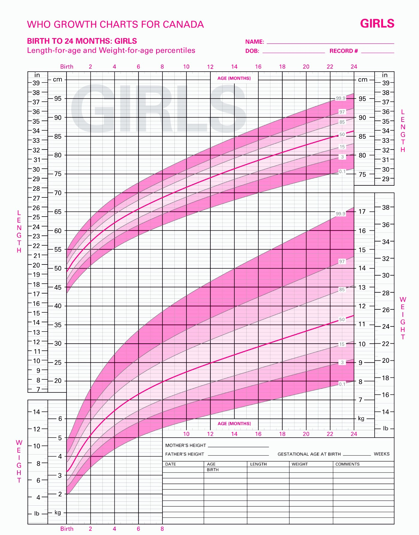 fetal growth chart percentile - photo #29