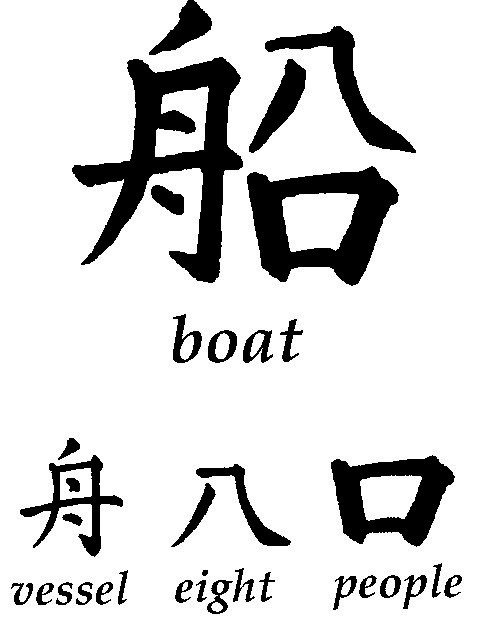 Boat in chinese