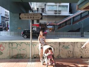 Mong Kok District